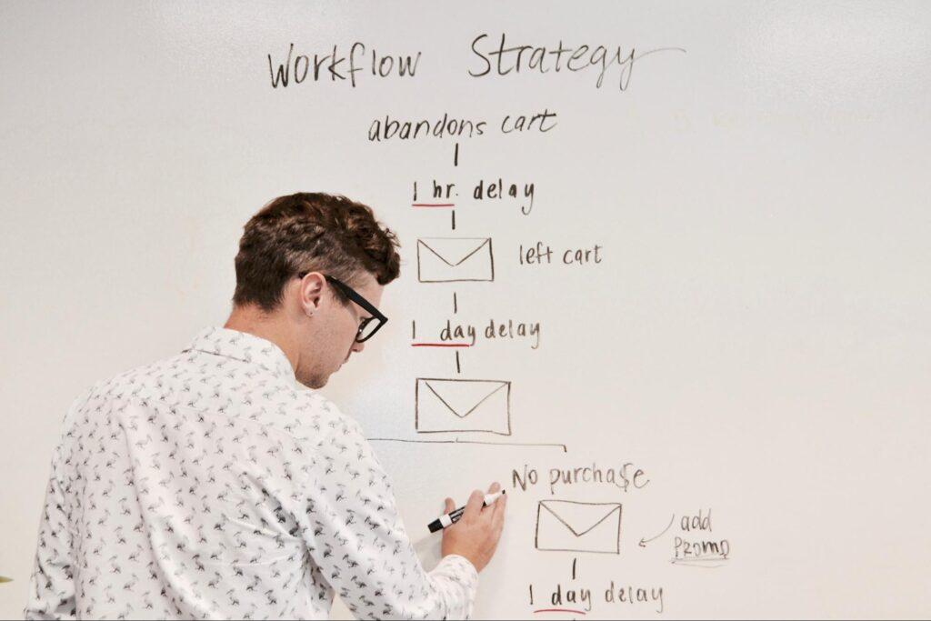 stratēģija